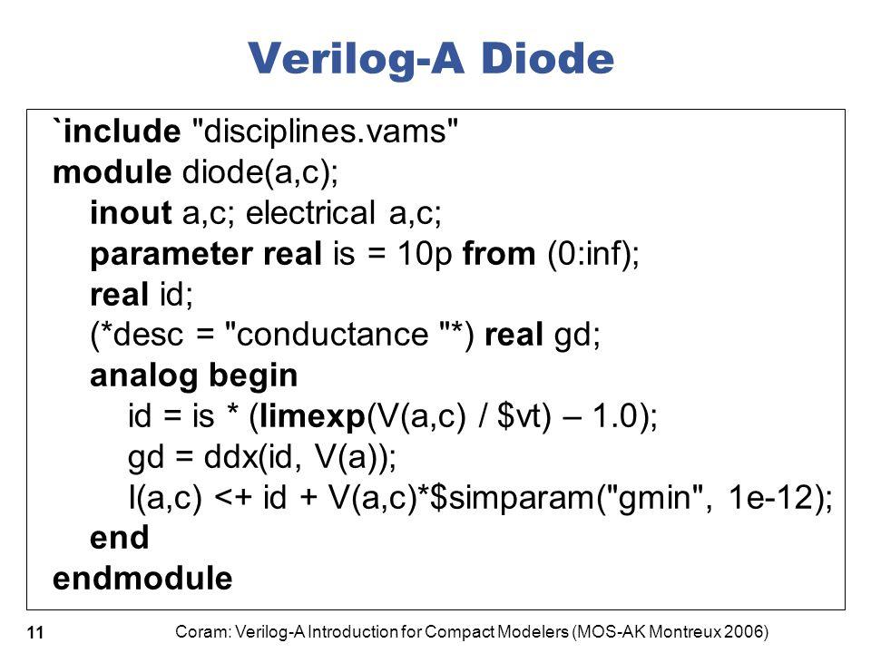 Verilog-A Diode `include disciplines.vams module diode(a,c);