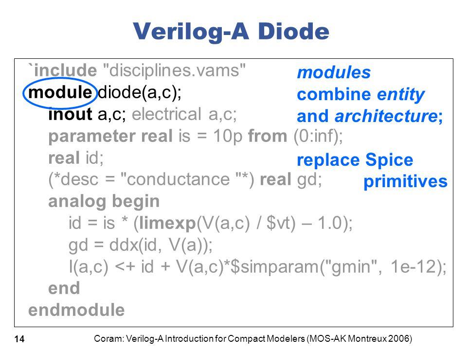 Verilog-A Diode `include disciplines.vams