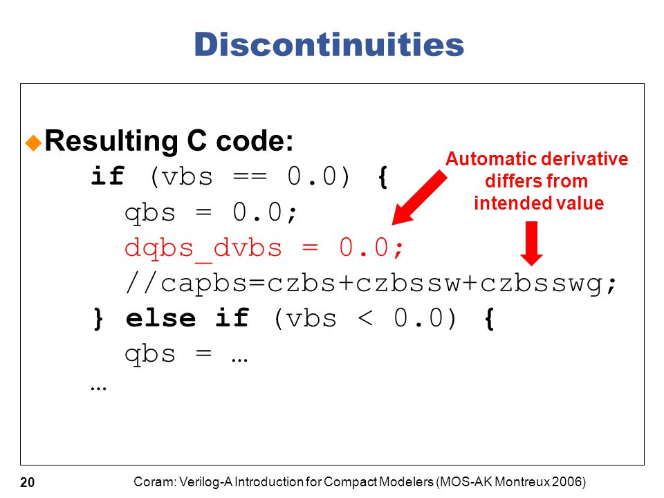 Automatic derivative differs from intended value