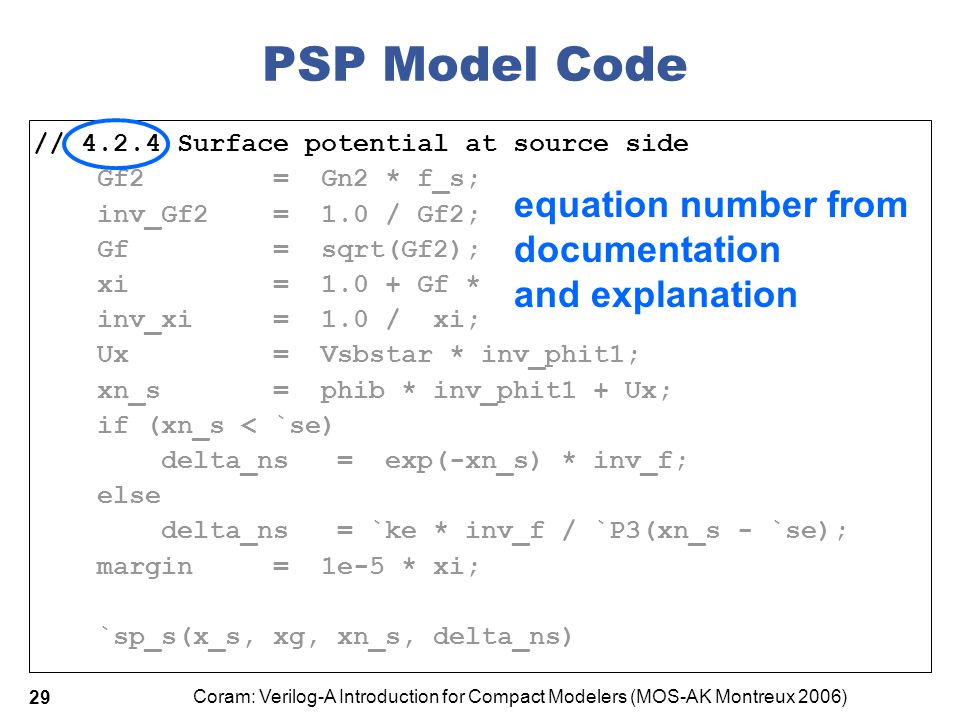 PSP Model Code equation number from documentation and explanation