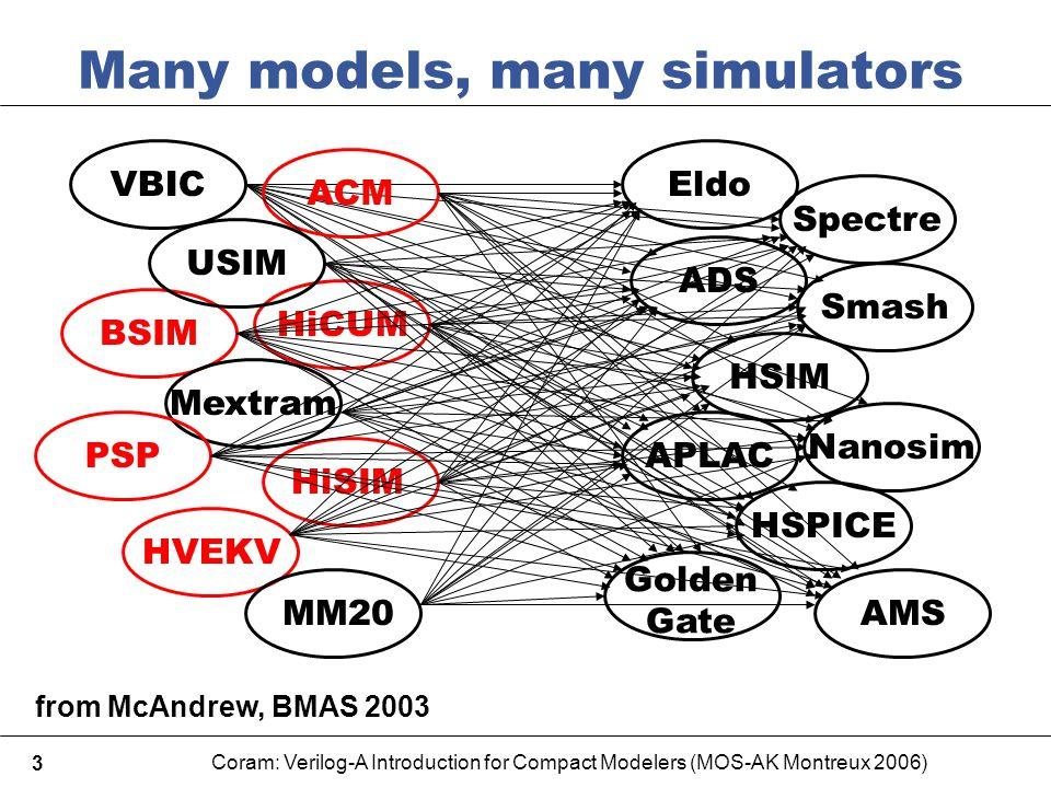 Many models, many simulators