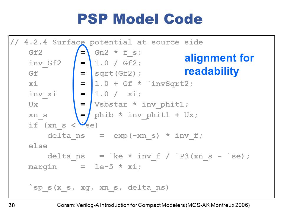 PSP Model Code alignment for readability