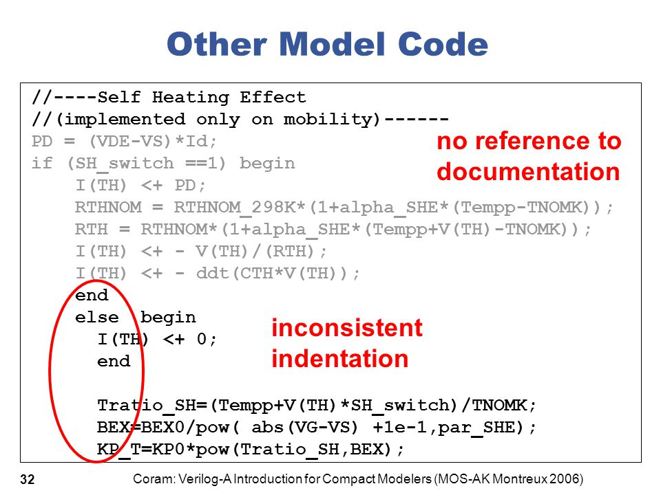 Other Model Code no reference to documentation