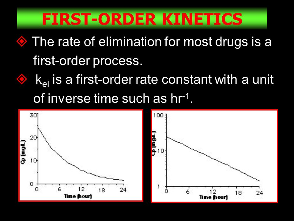 FIRST-ORDER KINETICS  The rate of elimination for most drugs is a