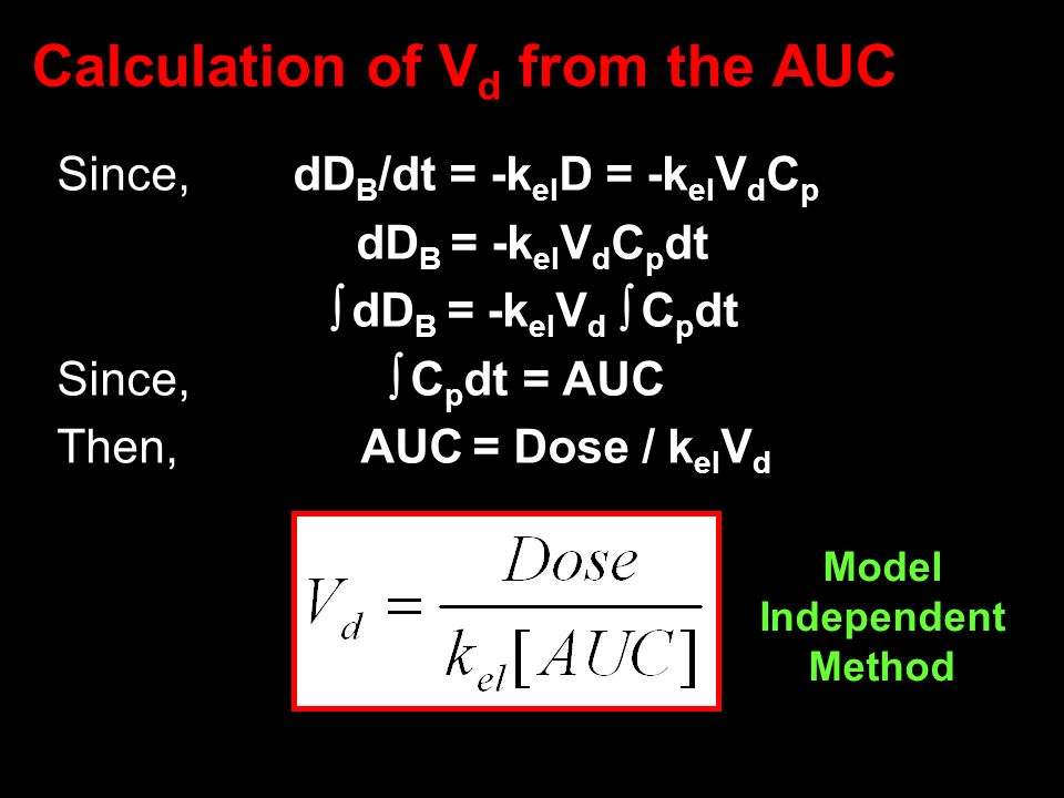 Calculation of Vd from the AUC