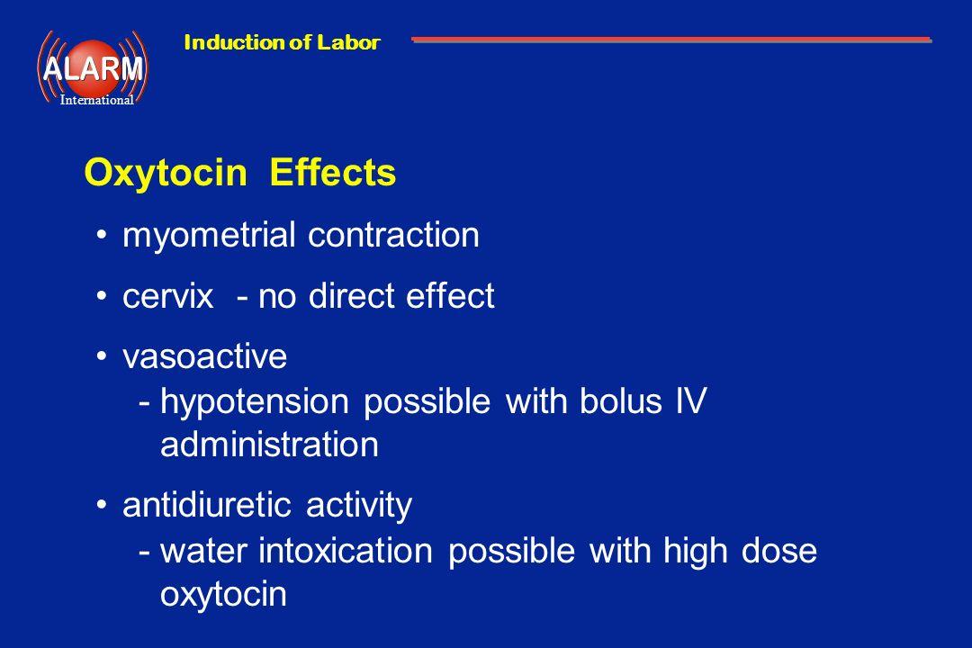 Oxytocin Effects myometrial contraction cervix - no direct effect