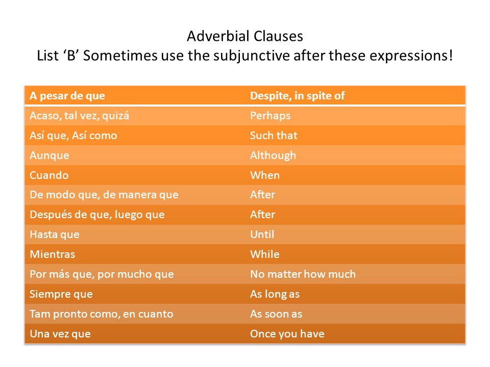 Adverbial Clauses List 'B' Sometimes use the subjunctive after these expressions!