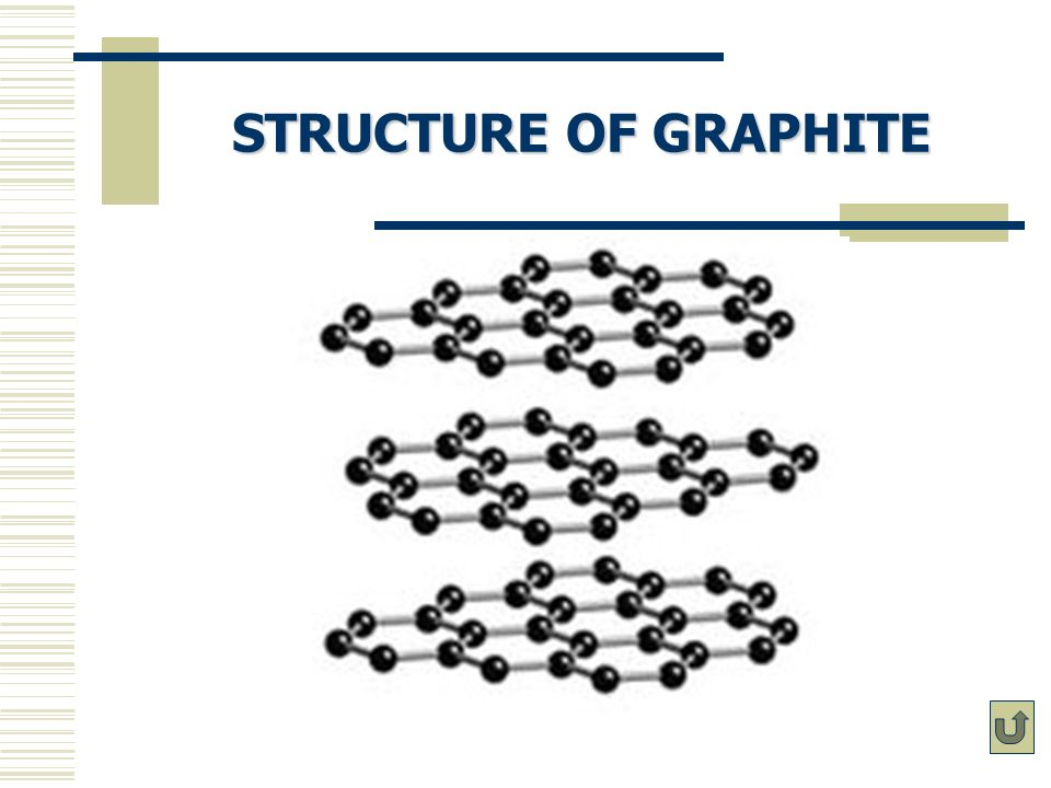 STRUCTURE OF GRAPHITE