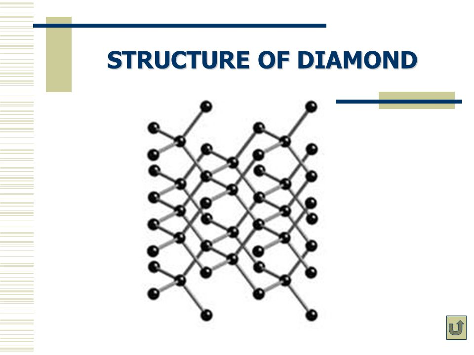 STRUCTURE OF DIAMOND