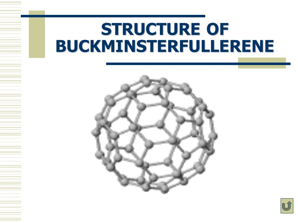STRUCTURE OF BUCKMINSTERFULLERENE