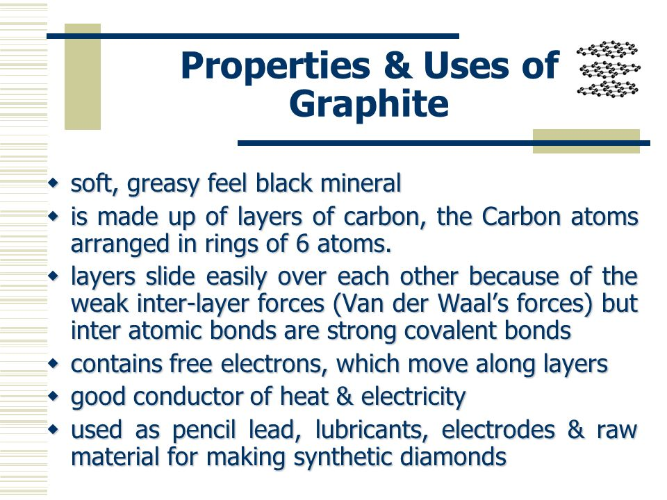 Properties & Uses of Graphite