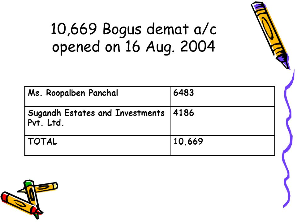 10,669 Bogus demat a/c opened on 16 Aug. 2004