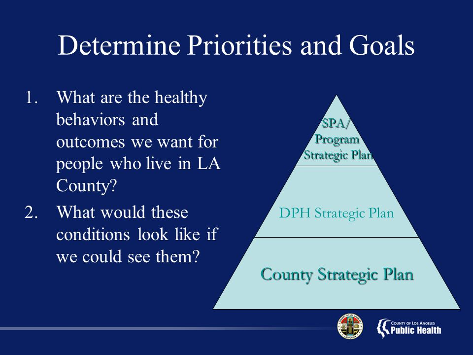 Determine Priorities and Goals