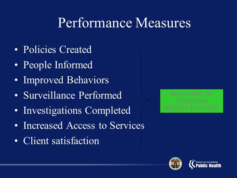 Performance Measures Policies Created People Informed