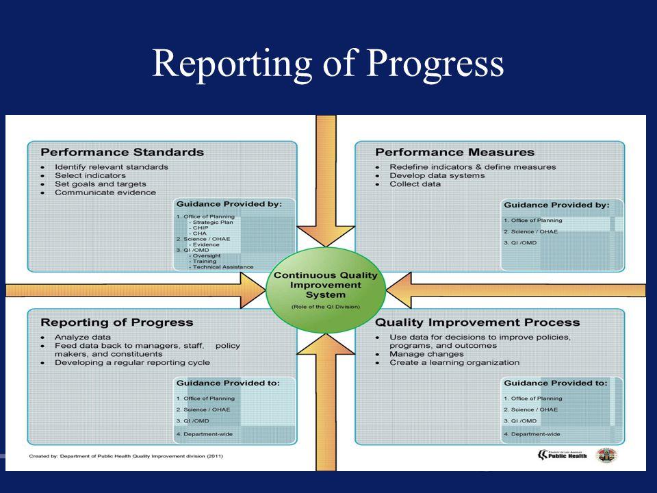 Reporting of Progress