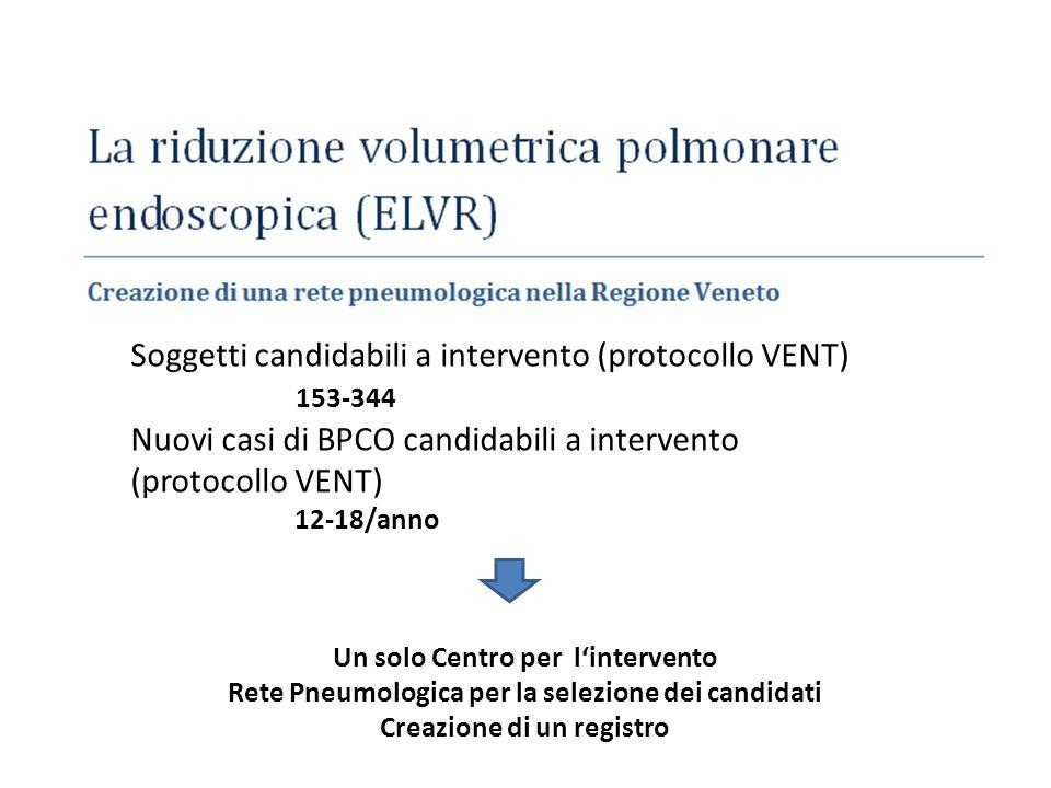 Soggetti candidabili a intervento (protocollo VENT) 153-344