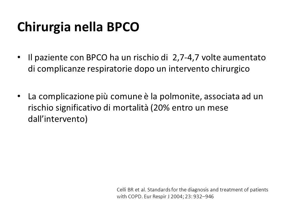 Chirurgia nella BPCO Il paziente con BPCO ha un rischio di 2,7-4,7 volte aumentato di complicanze respiratorie dopo un intervento chirurgico.