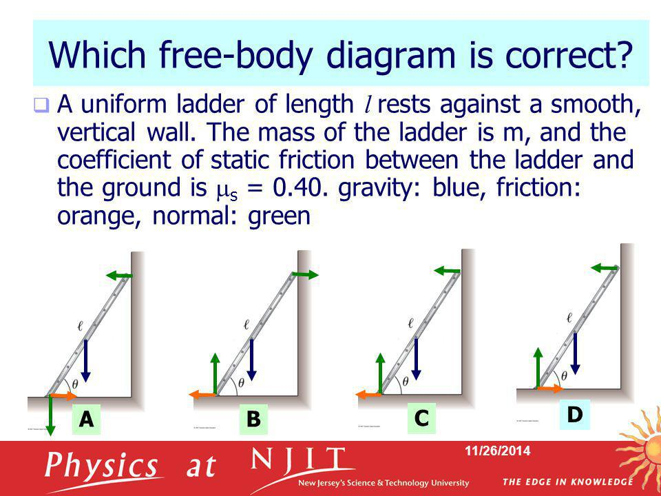 Which free-body diagram is correct
