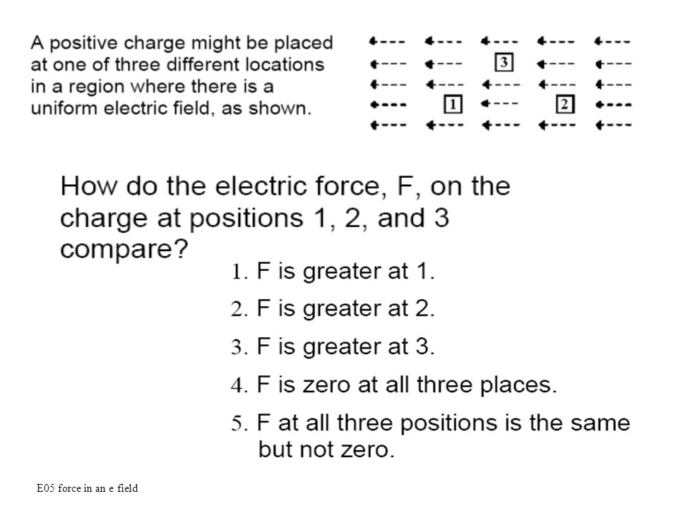 PI Problems for the Physics Suite