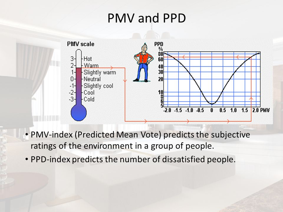 PMV and PPD PMV-index (Predicted Mean Vote) predicts the subjective ratings of the environment in a group of people.
