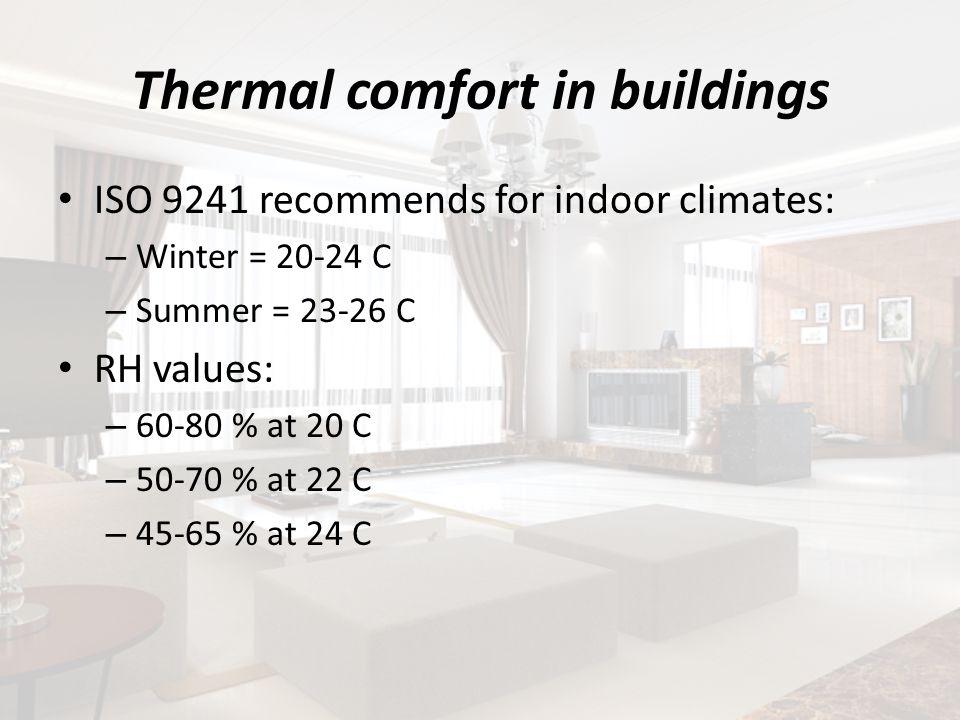 Thermal comfort in buildings