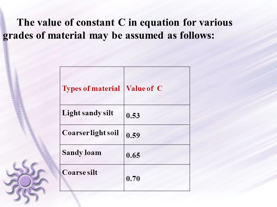 The value of constant C in equation for various grades of material may be assumed as follows: