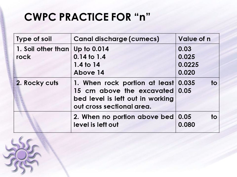 CWPC PRACTICE FOR n Type of soil Canal discharge (cumecs) Value of n