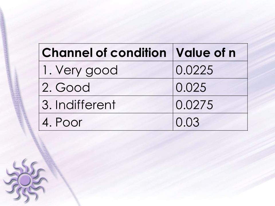 Channel of condition Value of n. 1. Very good. 0.0225. 2. Good. 0.025. 3. Indifferent. 0.0275.