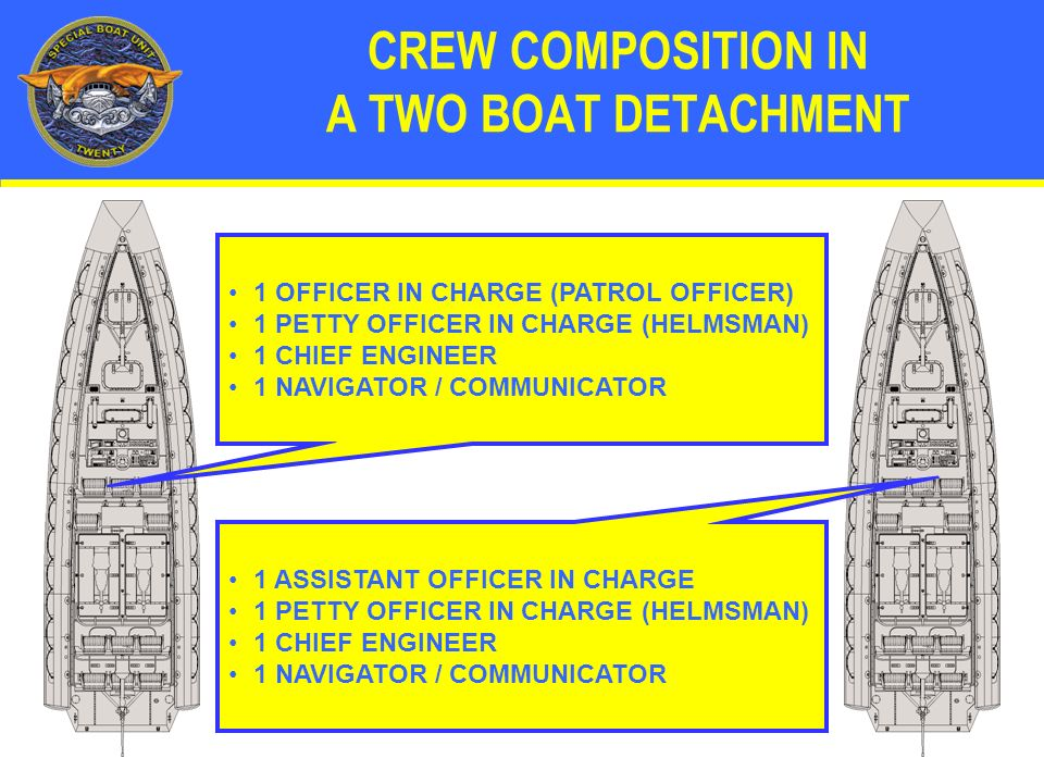 CREW COMPOSITION IN A TWO BOAT DETACHMENT