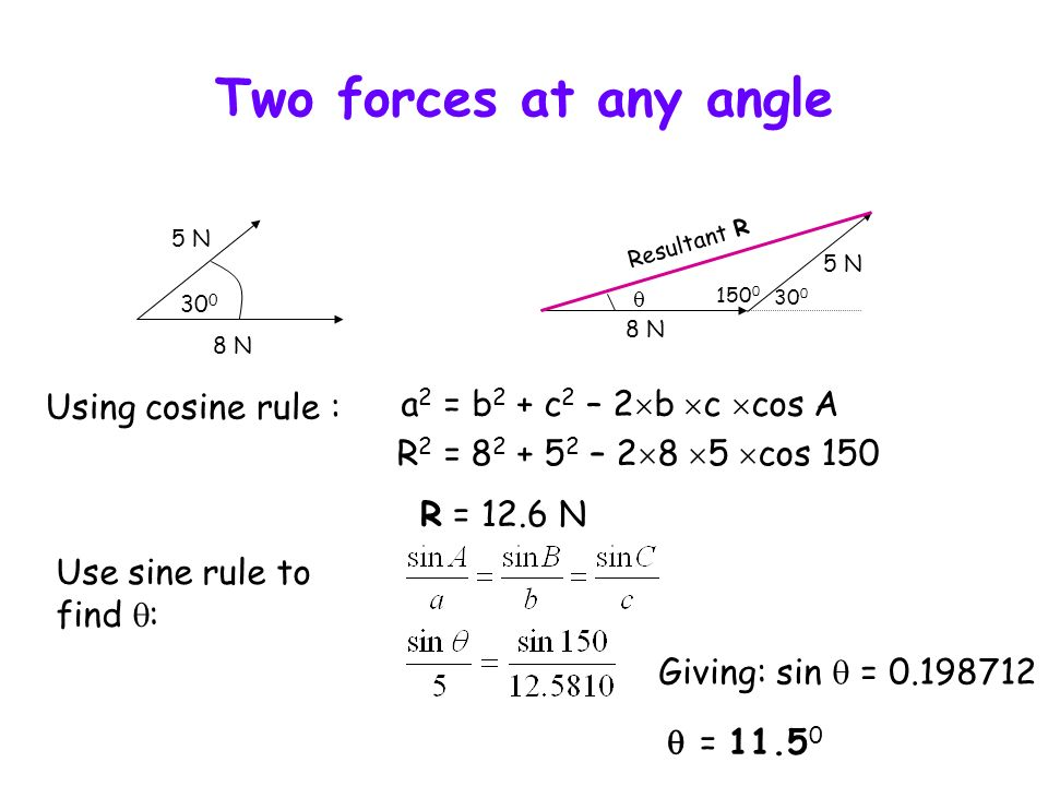 Two forces at any angle a2 = b2 + c2 – 2b c cos A