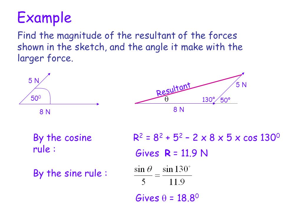 Example Find the magnitude of the resultant of the forces shown in the sketch, and the angle it make with the larger force.