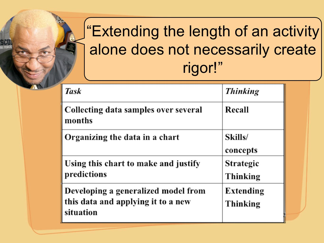 Extending the length of an activity alone does not necessarily create rigor!