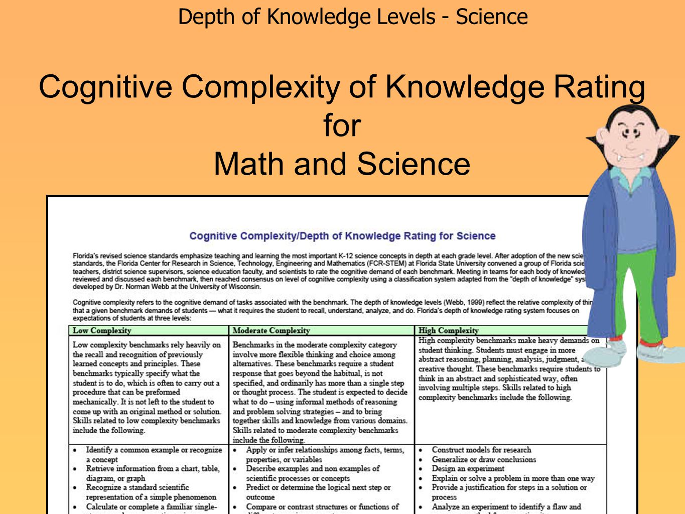 Cognitive Complexity of Knowledge Rating for Math and Science