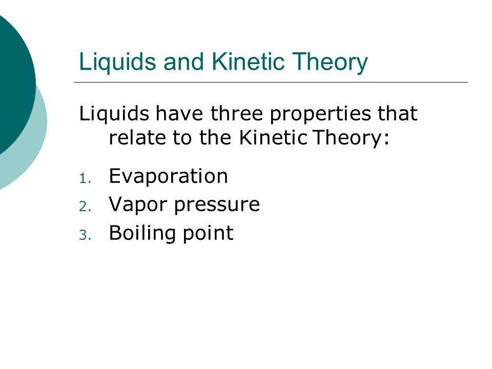 Liquids and Kinetic Theory
