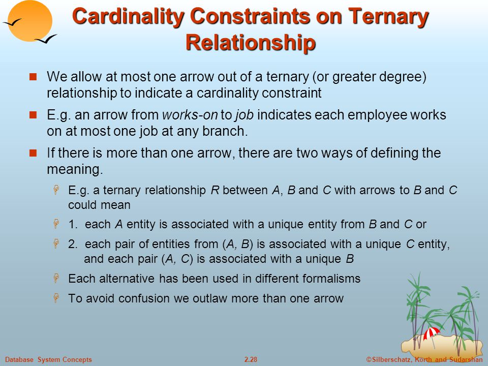 Cardinality Constraints on Ternary Relationship