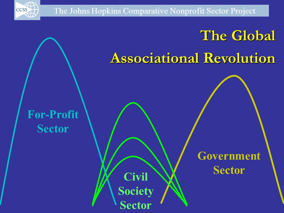 Associational Revolution