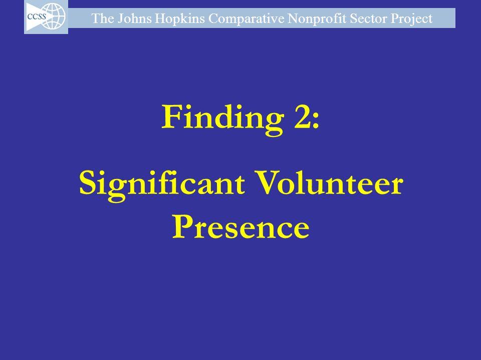 Significant Volunteer Presence