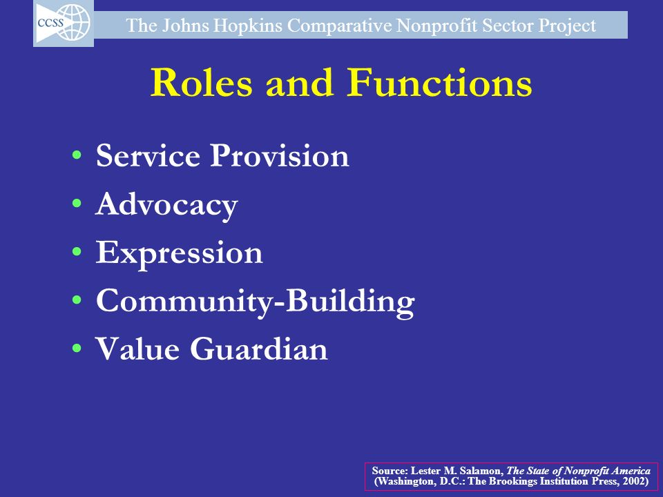 Roles and Functions Service Provision Advocacy Expression