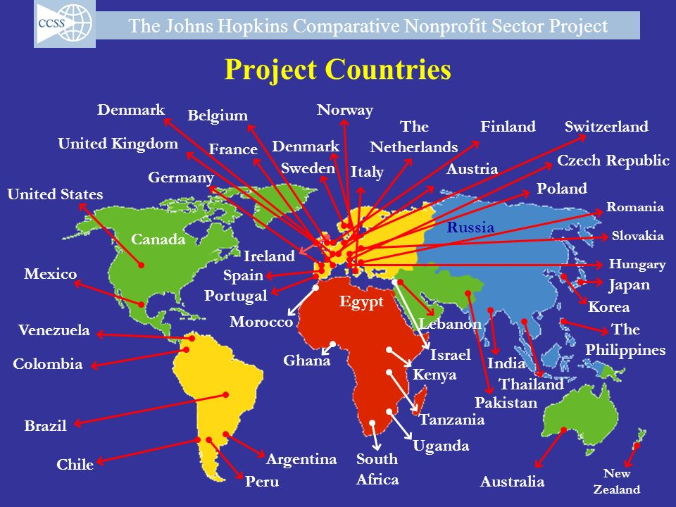 Project Countries Denmark Norway Belgium The Netherlands Finland