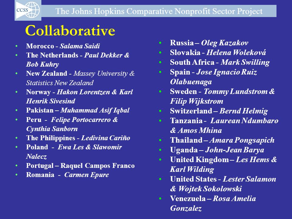 Collaborative Russia – Oleg Kazakov Slovakia - Helena Woleková