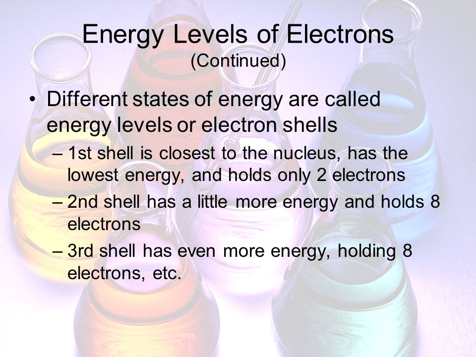 Energy Levels of Electrons (Continued)