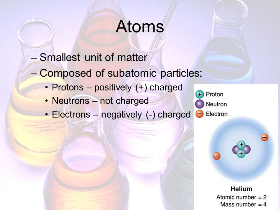 Atoms Smallest unit of matter Composed of subatomic particles:
