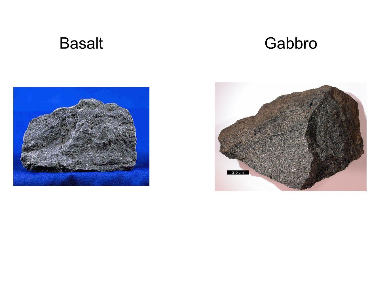 Basalt Gabbro