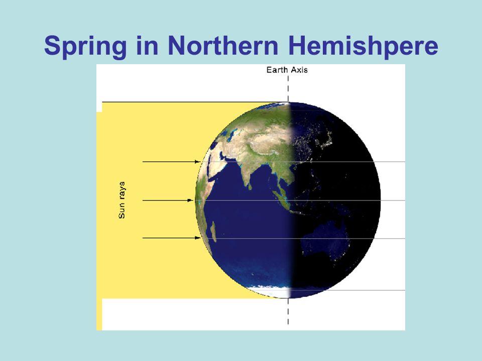 Spring in Northern Hemishpere
