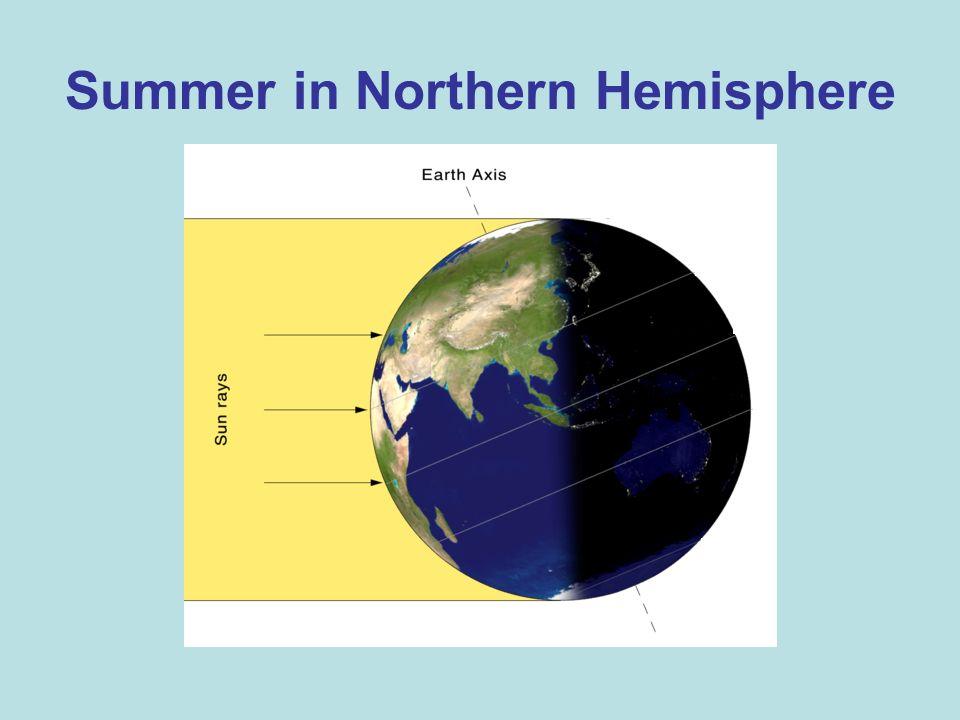 Summer in Northern Hemisphere