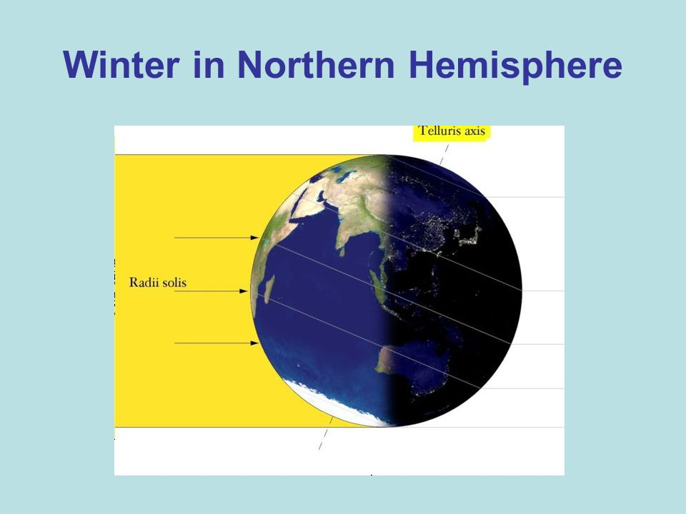 Winter in Northern Hemisphere