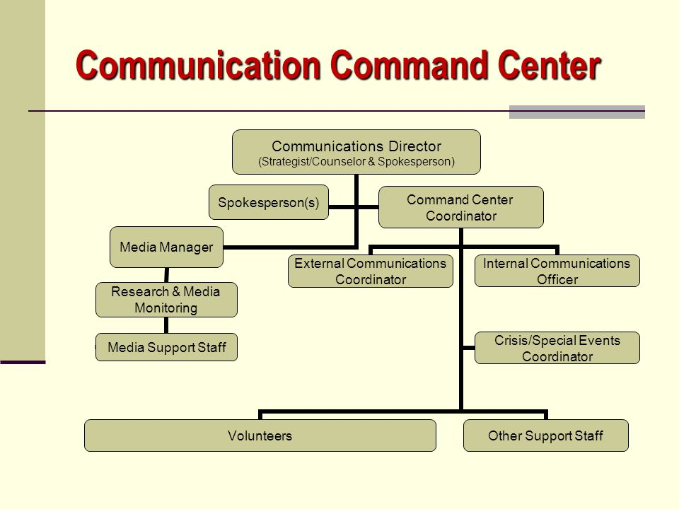 Communication Command Center