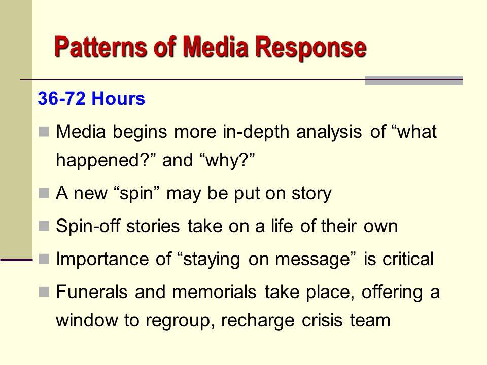 Patterns of Media Response