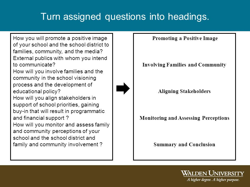 Turn assigned questions into headings.