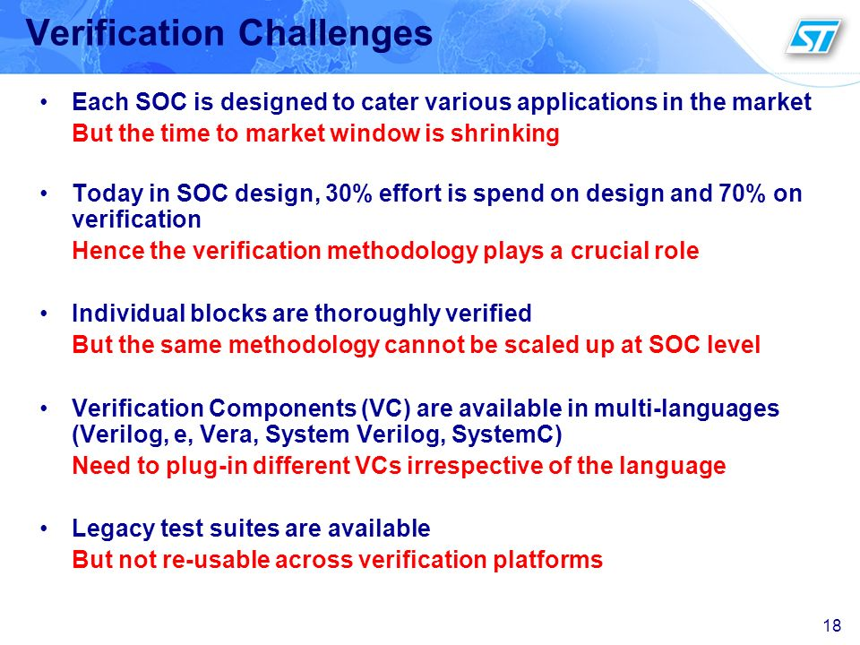 Verification Challenges